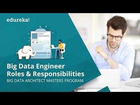 Big Data Engineer Roles & Responsibilities   Big Data Certification ...