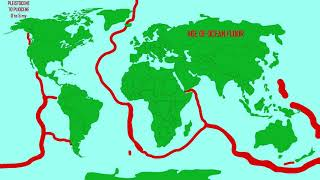 the mid oceanic ridge dynamically forms the sea floor