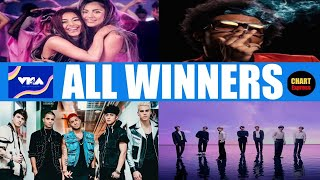 VMA's 2020 - ALL WINNERS | 2020 MTV Video Music Awards | August 30, 2020 | ChartExpress