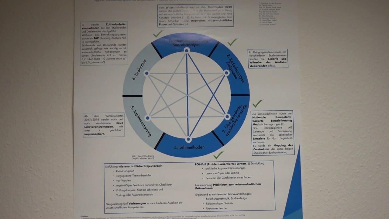 Sandy Kujumdshiev: Längsschnittcurriculum wissenschaftliche Kompetenzen für Humanmedizinstudierende