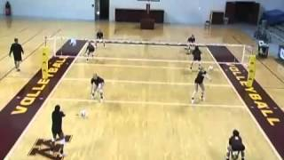 University of Minnesota Volleyball Ball Control Drills and Concepts