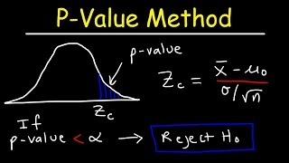 P-Value Method For Hypothesis Testing