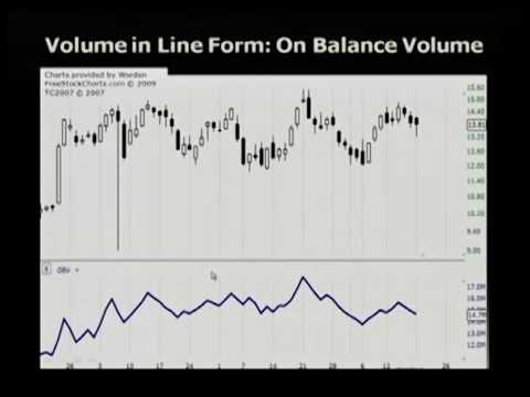 FOREX volume indicator