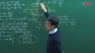 Vted.vn - Bài toán thực tế ứng dụng diện tích hình phẳng và thể tích khối tròn xoay - P2