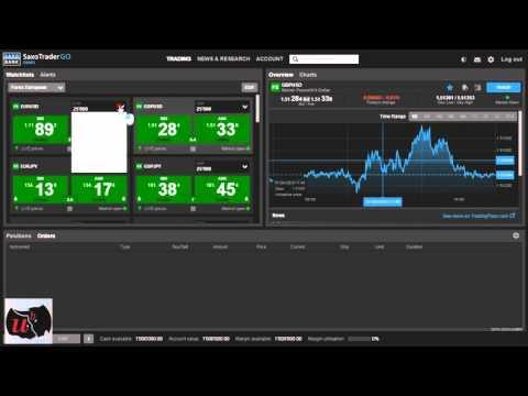 Trading option demo