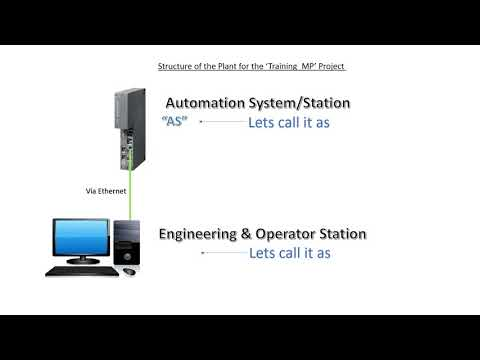PCS7 Basic Training Part-1 - YouTube