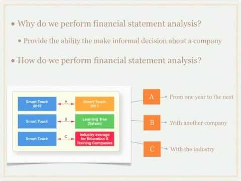 lecture notes on financial accounting Financial accounting v this chapter covers the following topics: definition of accounting objectives & scope accounting process.
