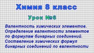 Химия 8 класс Урок 6 - Валентность химических элементов. Определение валентности элементов.