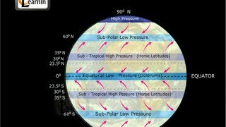Uneven Heating On The Earths Surface -Elementary Science