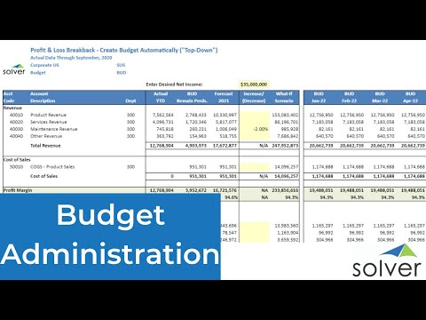 Budgeting Admin