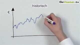 Börsen ABC: Volatilität, was sagt sie aus?