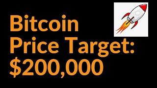Bitcoin-Produktionskosten 2021