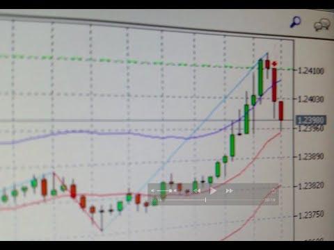 Investire forex opinioni