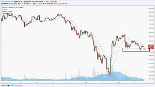 The 2½ Minute Warning {BTC; KORE; UNO; RISE} 2017.09.17