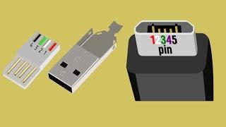 Распиновка распайка квадратного разъема зарядки Lenovo