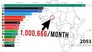 Top 15 Most Populated Countries In Africa 1950 2100