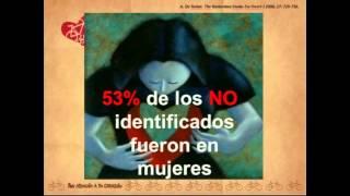 El Corazón Duele - Dra. Guadalupe Parra - Parte 2 - Dra. María Guadalupe Parra Machuca