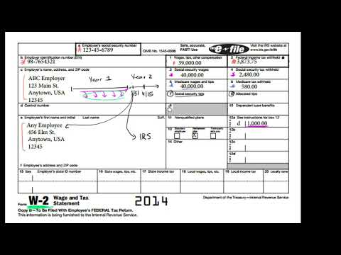 w2 form filled out example  Intro to the W-15 (video) | Tax forms | Khan Academy