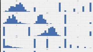 k means++ Cluster algorithm for Heart Disease prediction