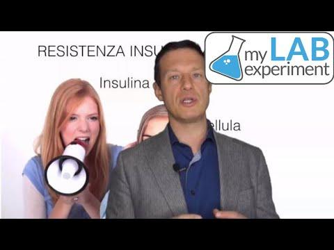 Scena di insulina