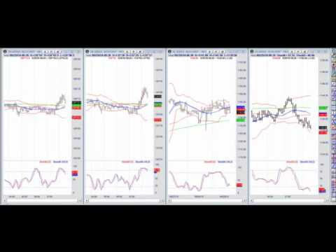 Brokers that have emini and forex