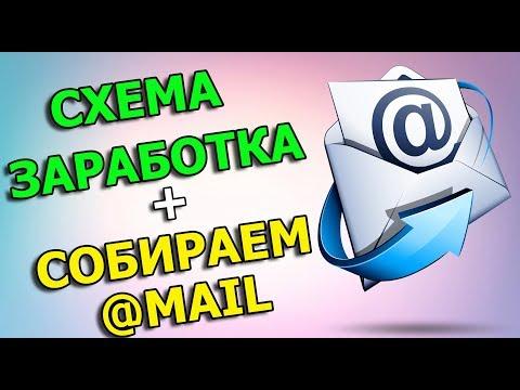 Forex4you. org личный кабинет