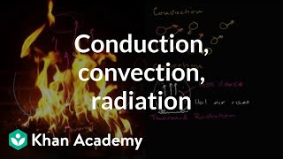 Grade 7 Science | THERMAL CONDUCTION, CONVECTION, AND RADIATION | Khan Academy