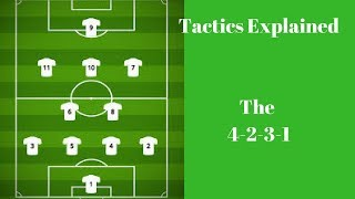 Tactics Explained The basics of the 4 2 3 1