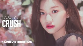 PRODUCE 101/I.O.I - Crush : Line Distribution (TOP 22 MEMBERS VERSION)