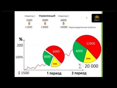 Заработок при инвестировании в памм счета