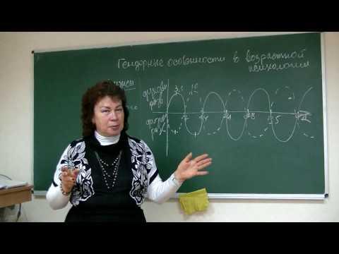 Тайны и загадки возрастной психологии мужчин и женщин. 16+. Психолог Наталья Кучеренко.
