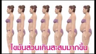 อาหารเสริมลดน้ำหนัก ลดความอ้วน Super citrimax จาก กิฟฟารีน
