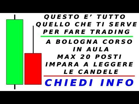 Binary options trading demo