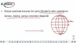 Eğitim Vadisi TYT Coğrafya 3.Föy Coğrafya Koordinat Sistemi 1 (Coğrafi Koordinatlar Paralel ve Enlem) Konu Anlatım Videoları