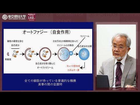 , title : '大隅 良典氏 講演「半世紀の研究を振り返り、コロナ禍に思う ー基礎科学の大切さと魅力ー」