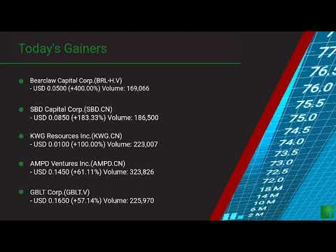 InvestorChannel's Canadian Stock Market Update for Friday, ... Thumbnail