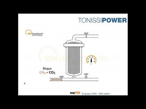 Agricoltura, Biogas, Biometano