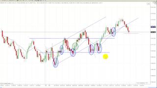 Learn To Day Trade With Price Action 5-6-13
