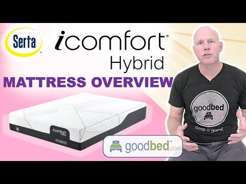 Serta iComfort Hybrid Mattress Options Explained
