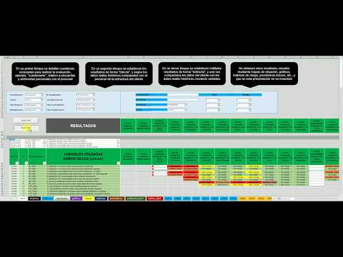 Videos from Compliance Gap Analysis