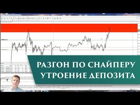 Forex news prediction