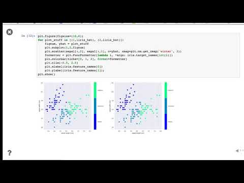 CU CS Online - Introduction to Data Science Sample Video