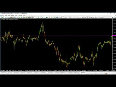 Stochastic rsi in binary options