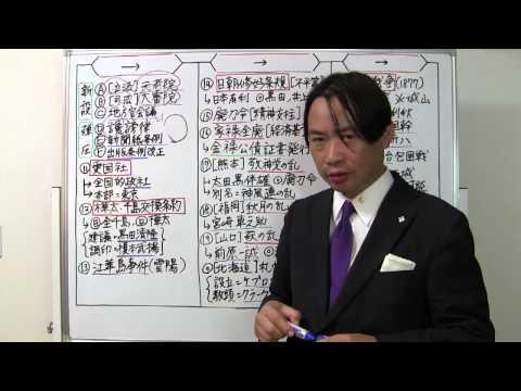 竹内の日本史 戦略図解ボード #050 大久保政権