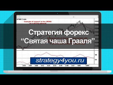 Отзывы о биржевых брокеров россии