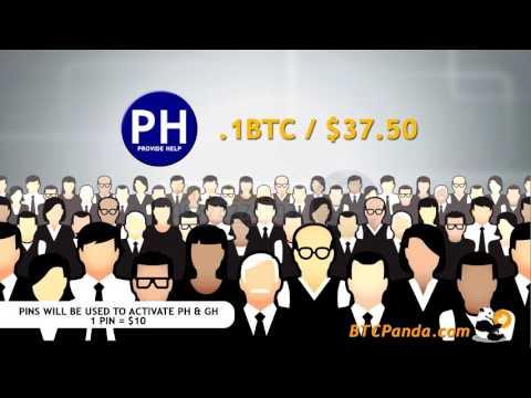 Sverto prekybos bitcoins