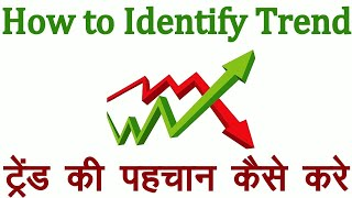 How to Identify Trend in Hindi. Technical Analysis in Hindi