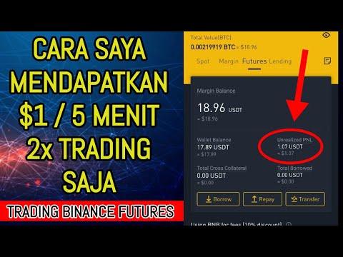 Bitcoin trade rata