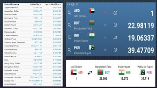 All Currency Converter | 1 DIRHAM TO BDT 23 TAKA | Currency Apps 2019 | UAE Tech Support