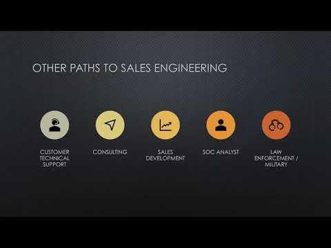 Adrian Kaylor, Splunk Sales Engineer - YouTube